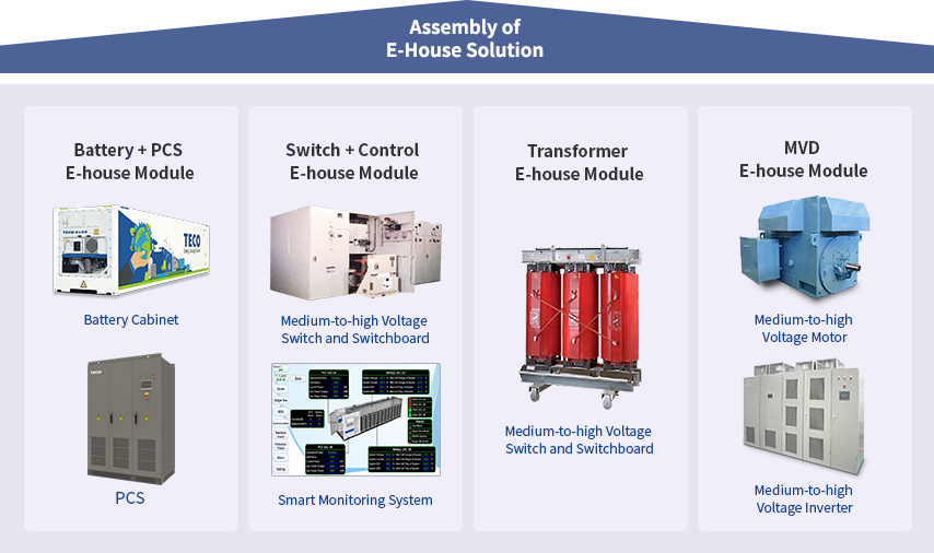 Assembly of E-House solution
